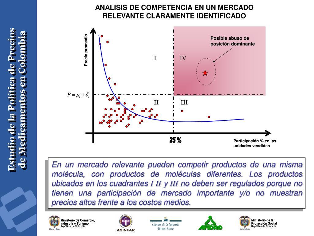 ANALISIS DE COMPETENCIA EN UN MERCADO RELEVANTE CLARAMENTE IDENTIFICADO