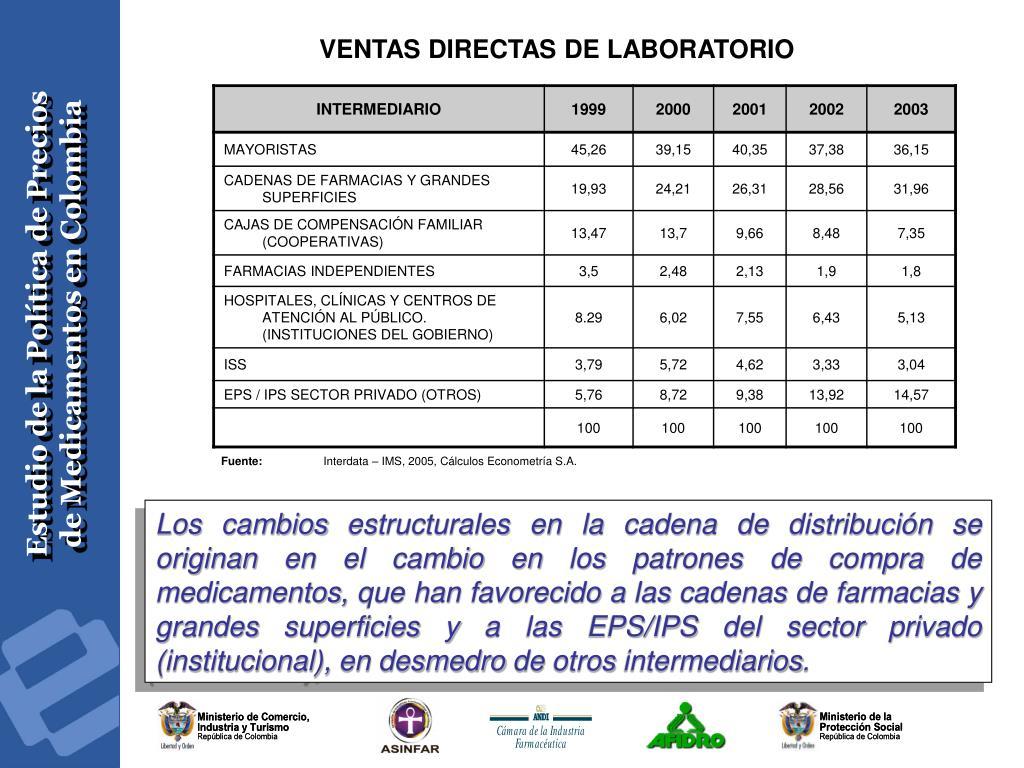 VENTAS DIRECTAS DE LABORATORIO