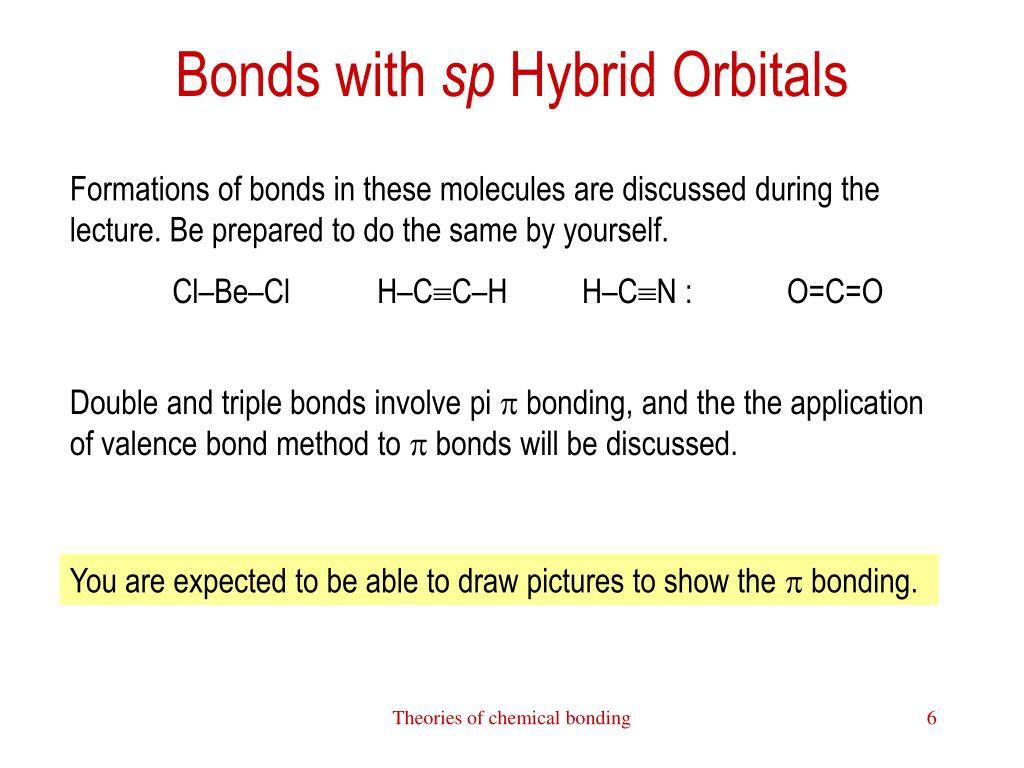 Bonds with