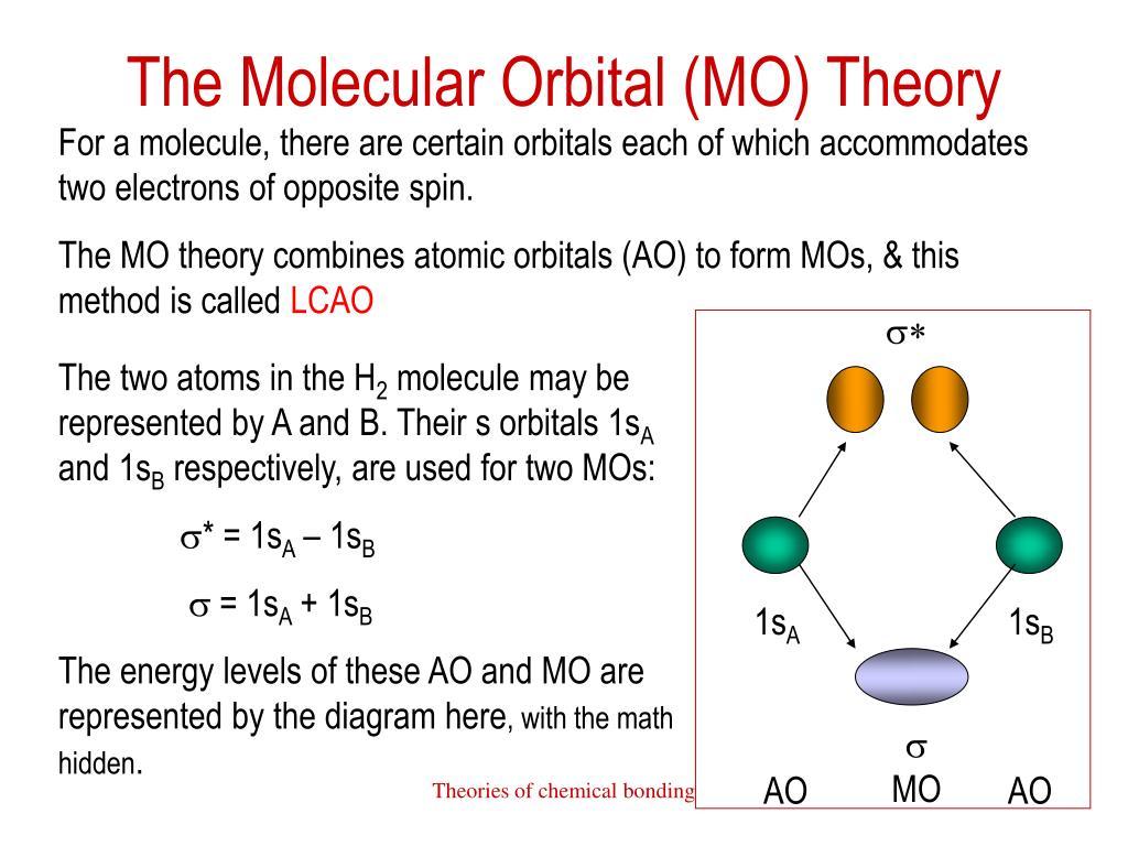 The Molecular Orbital (MO) Theory
