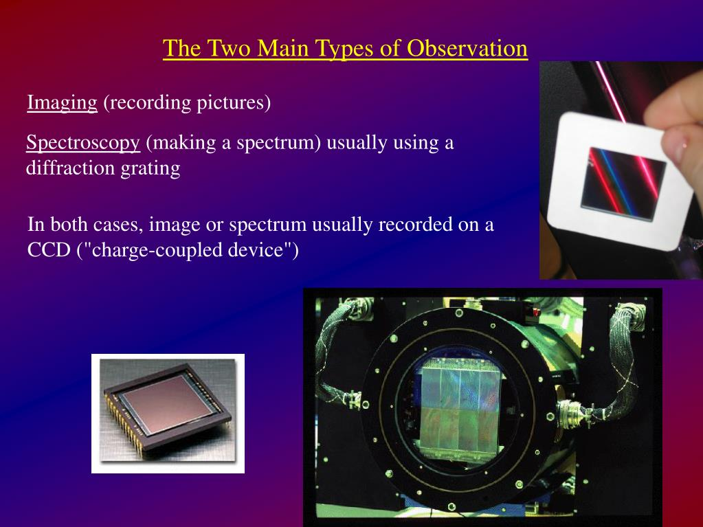The Two Main Types of Observation