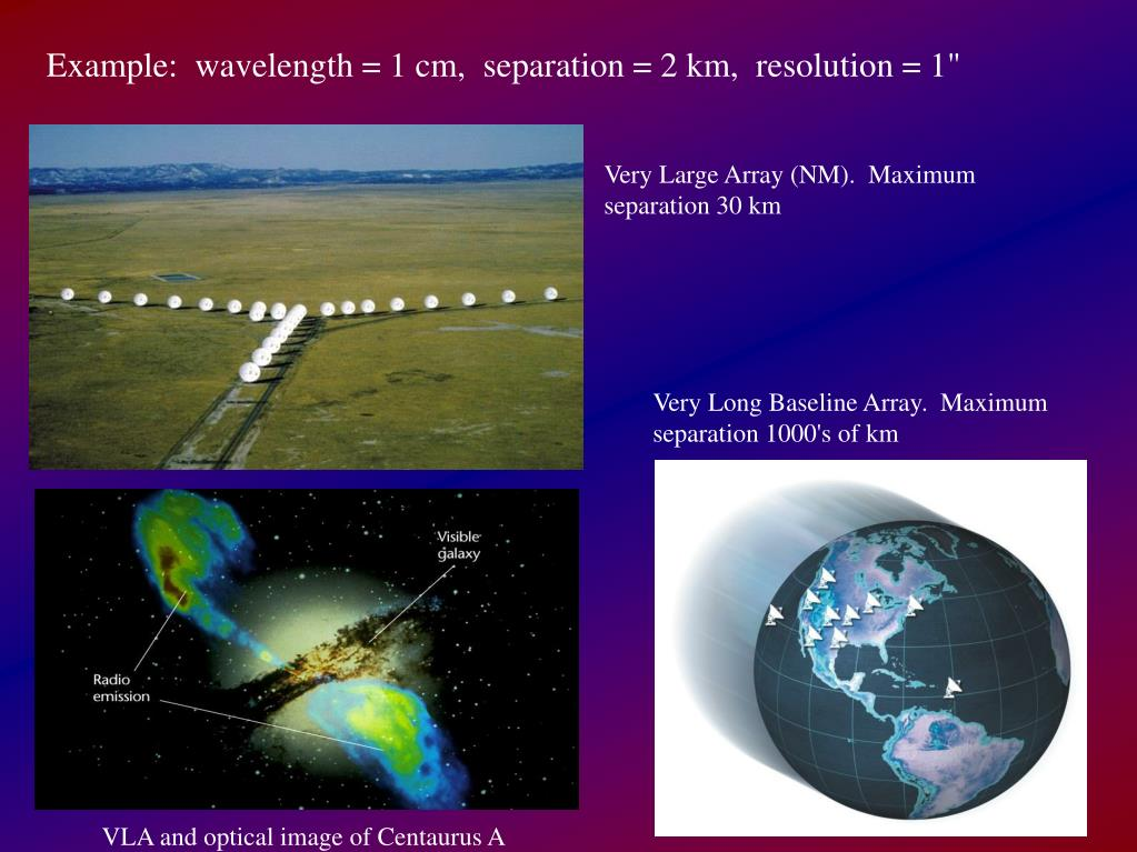 Example:  wavelength = 1 cm,  separation = 2 km,  resolution = 1""