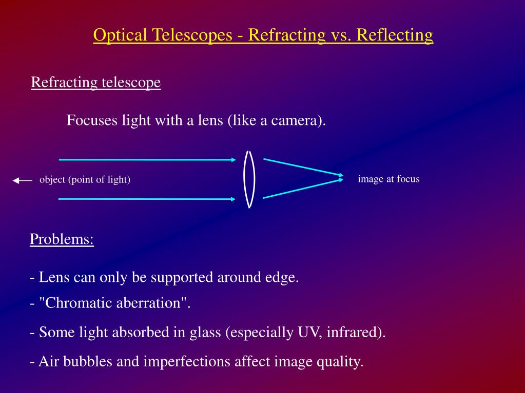 Optical Telescopes - Refracting vs. Reflecting
