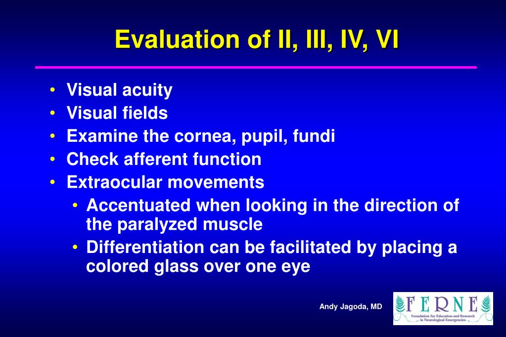 Evaluation of II, III, IV, VI