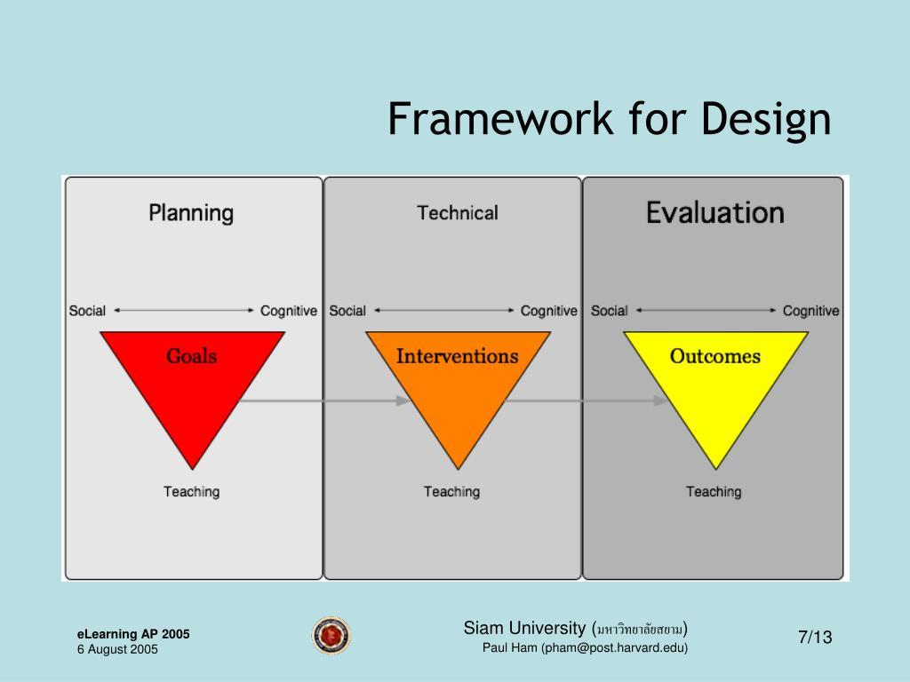 Framework for Design
