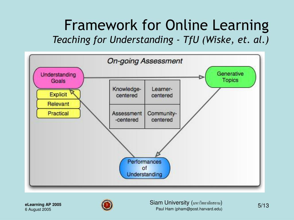 Framework for Online Learning