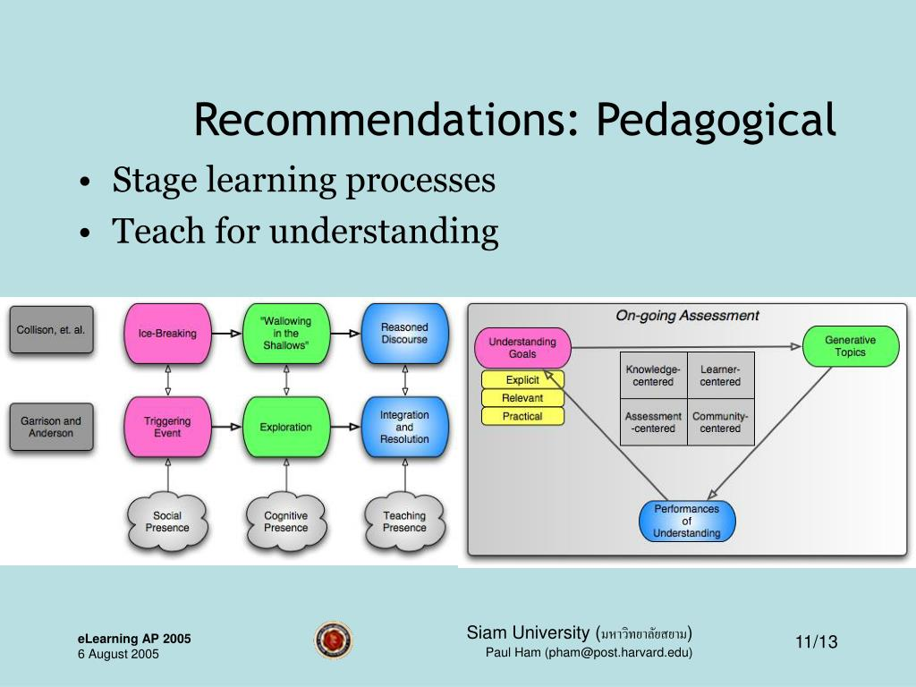 Recommendations: Pedagogical