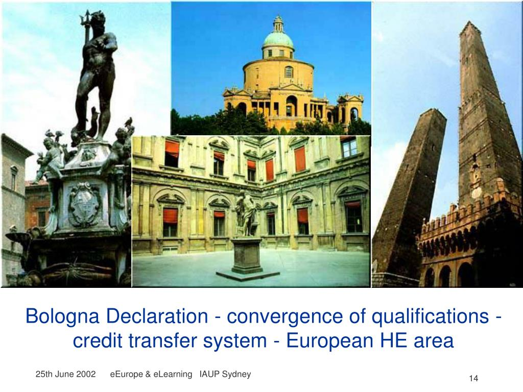 Bologna Declaration - convergence of qualifications - credit transfer system - European HE area