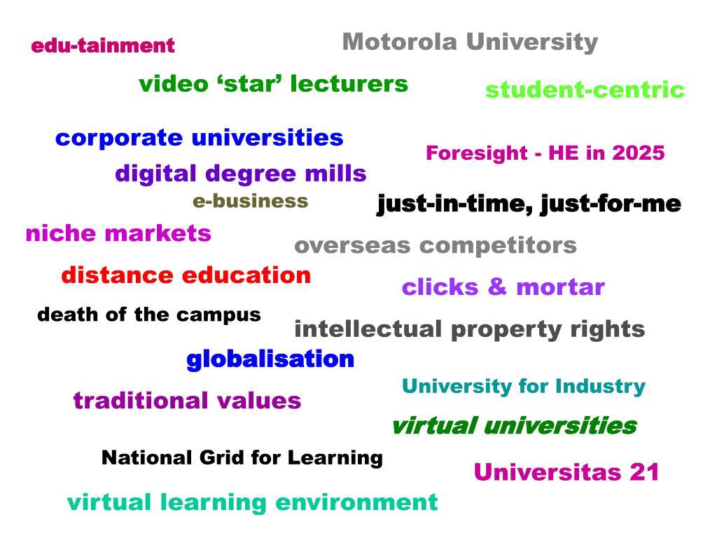 Motorola University