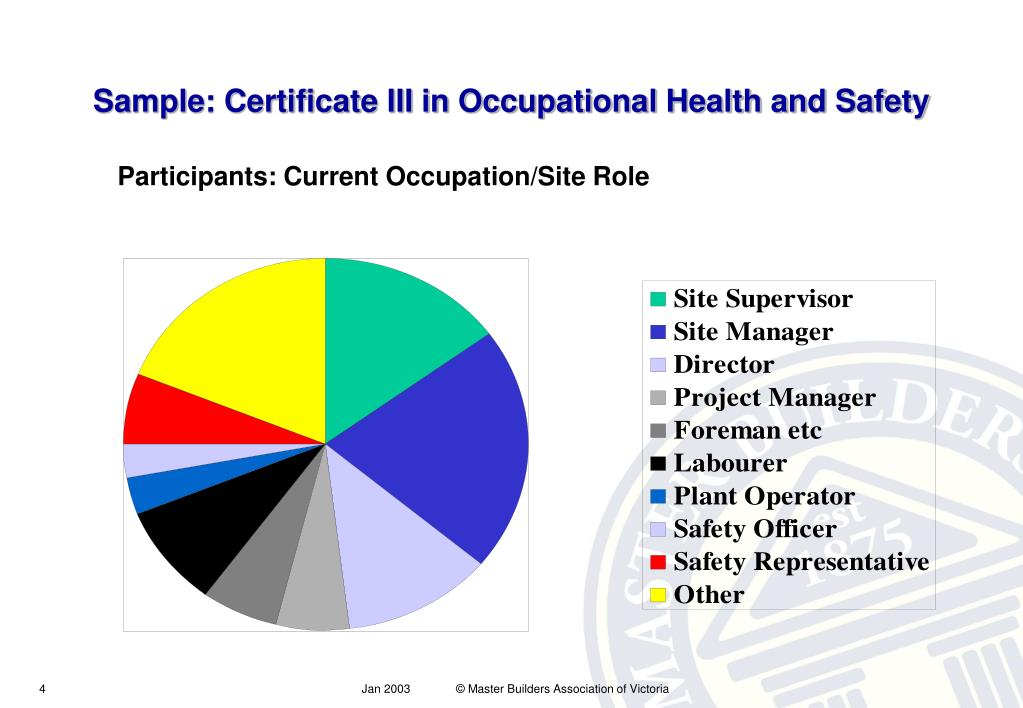 Sample: Certificate III in Occupational Health and Safety
