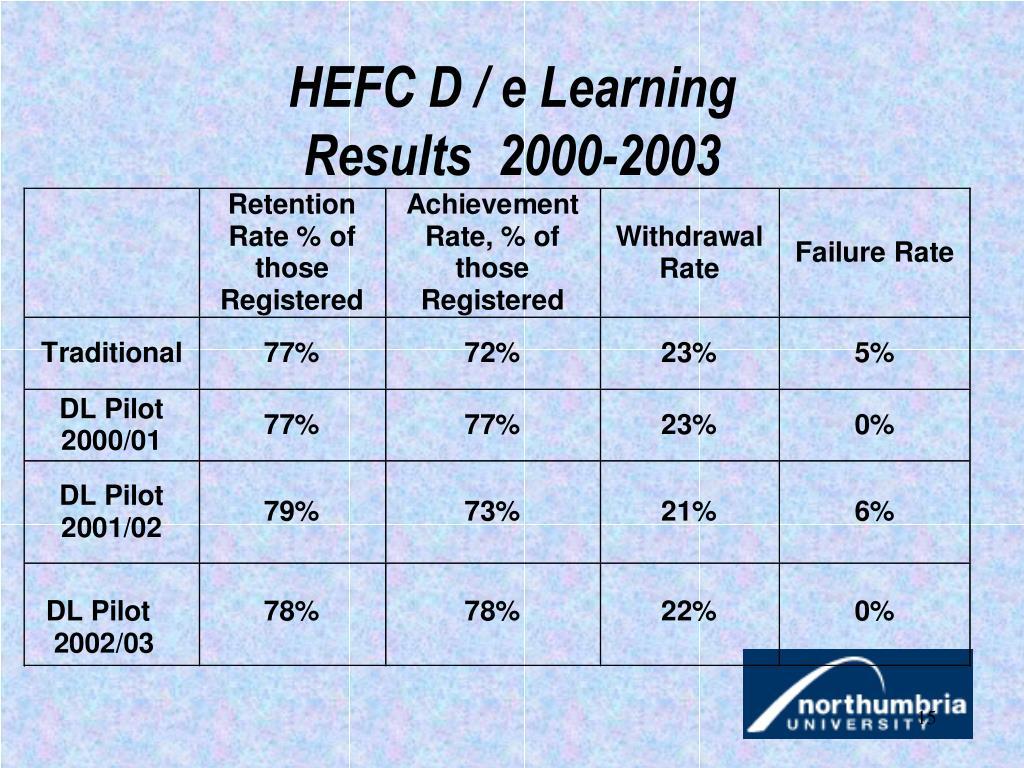 HEFC D / e Learning