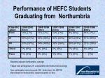 performance of hefc students graduating from northumbria