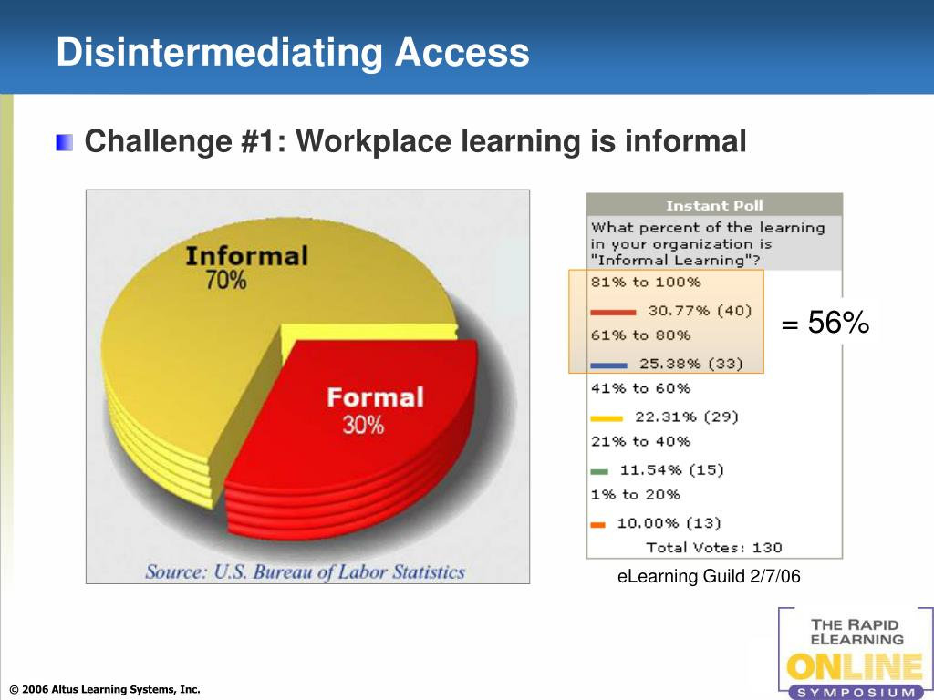 Challenge #1: Workplace learning is informal