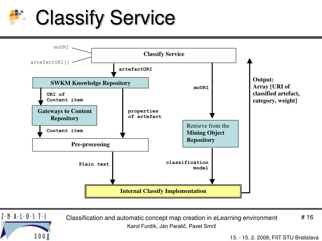 Classify Service