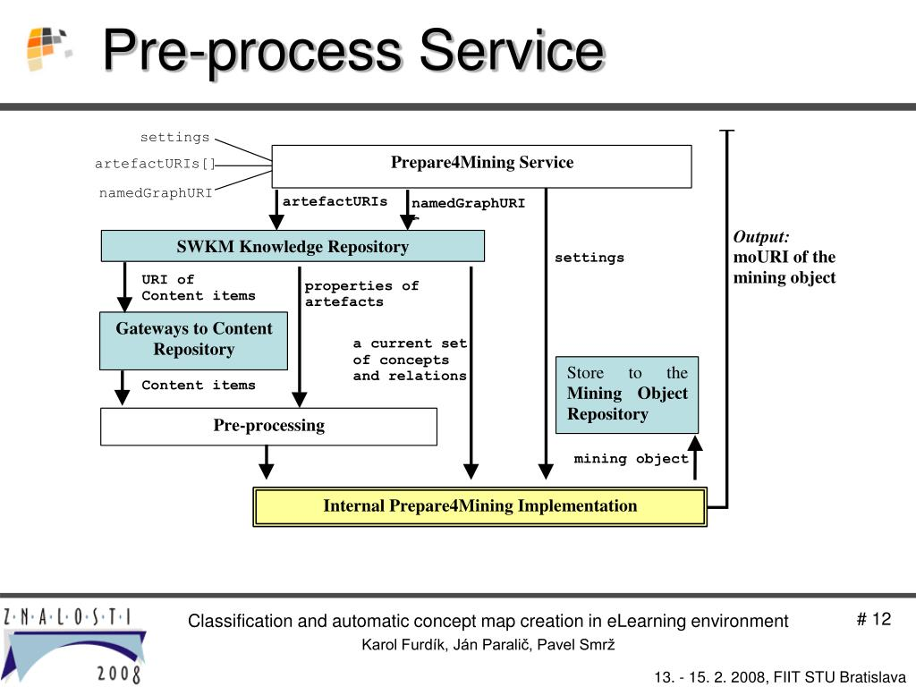 Pre-process Service