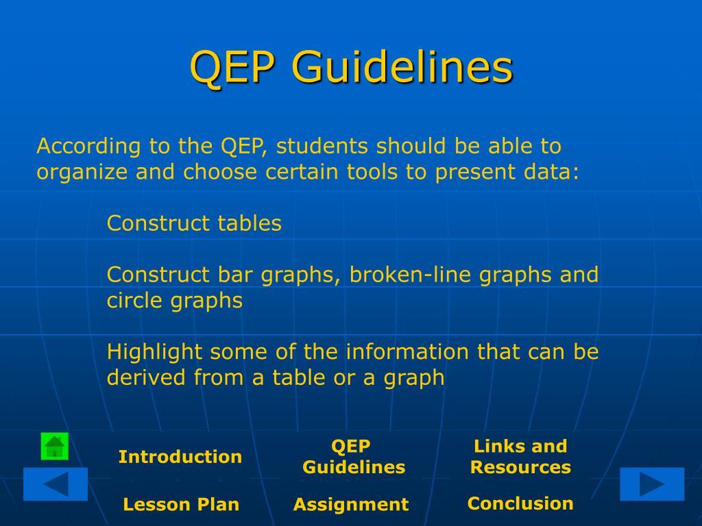QEP Guidelines