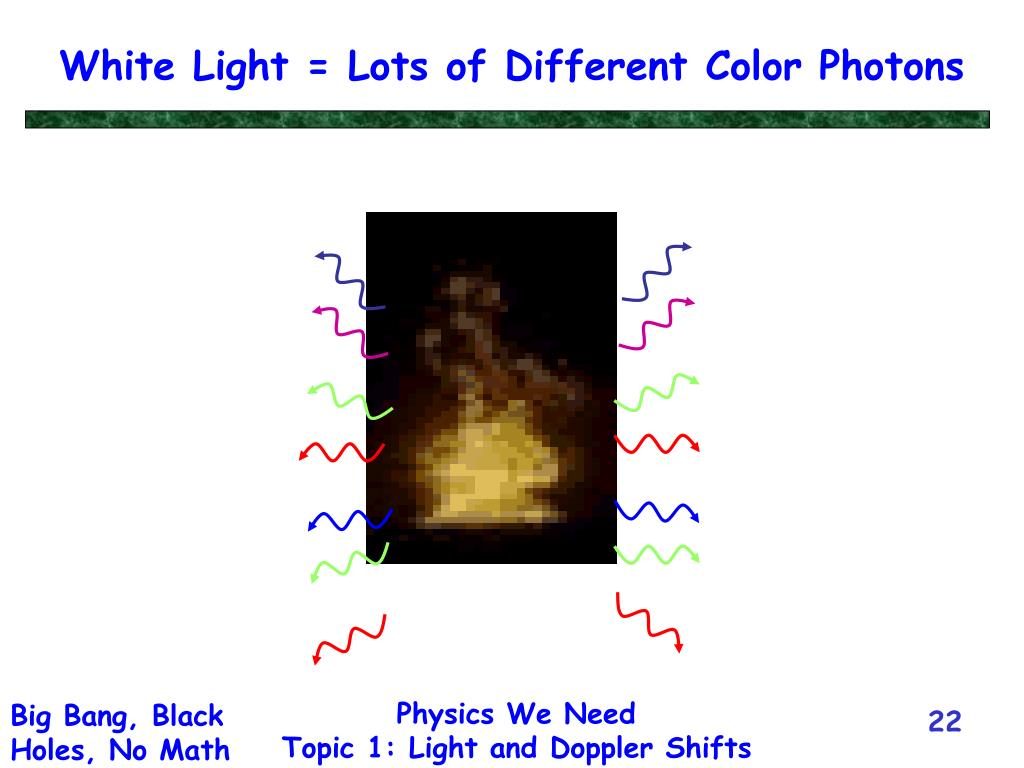White Light = Lots of Different Color Photons