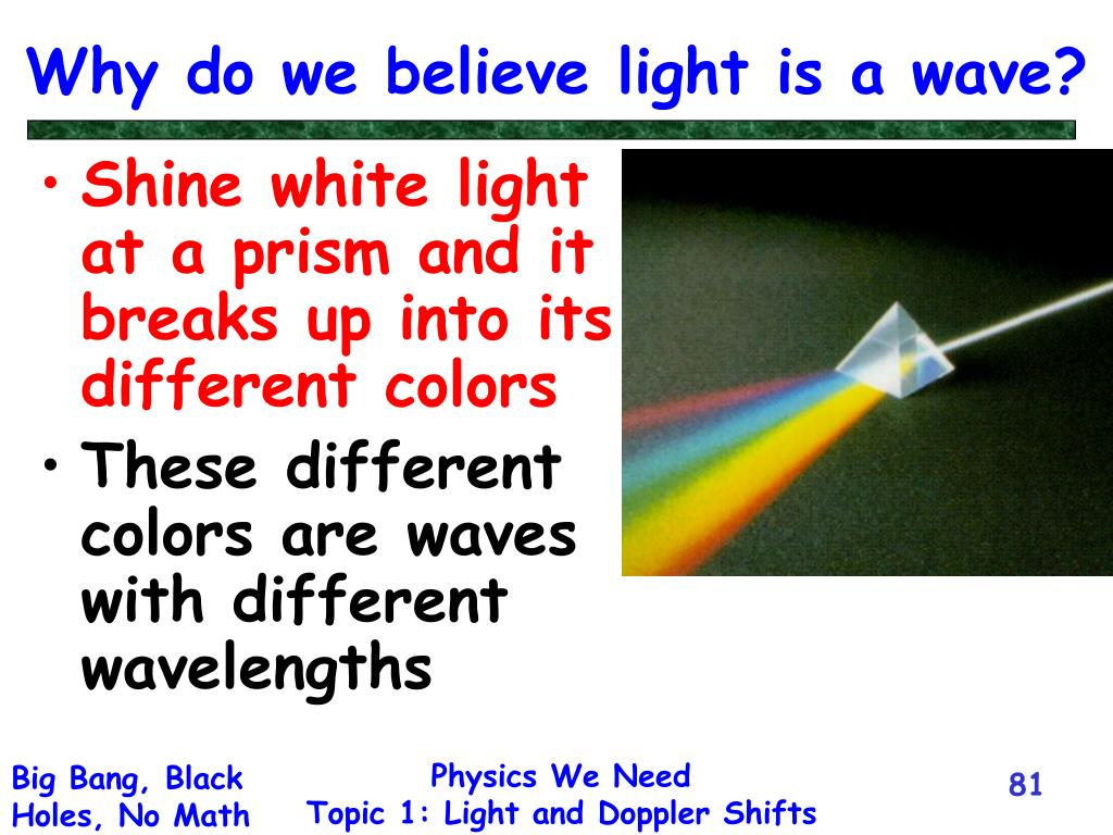 Why do we believe light is a wave?