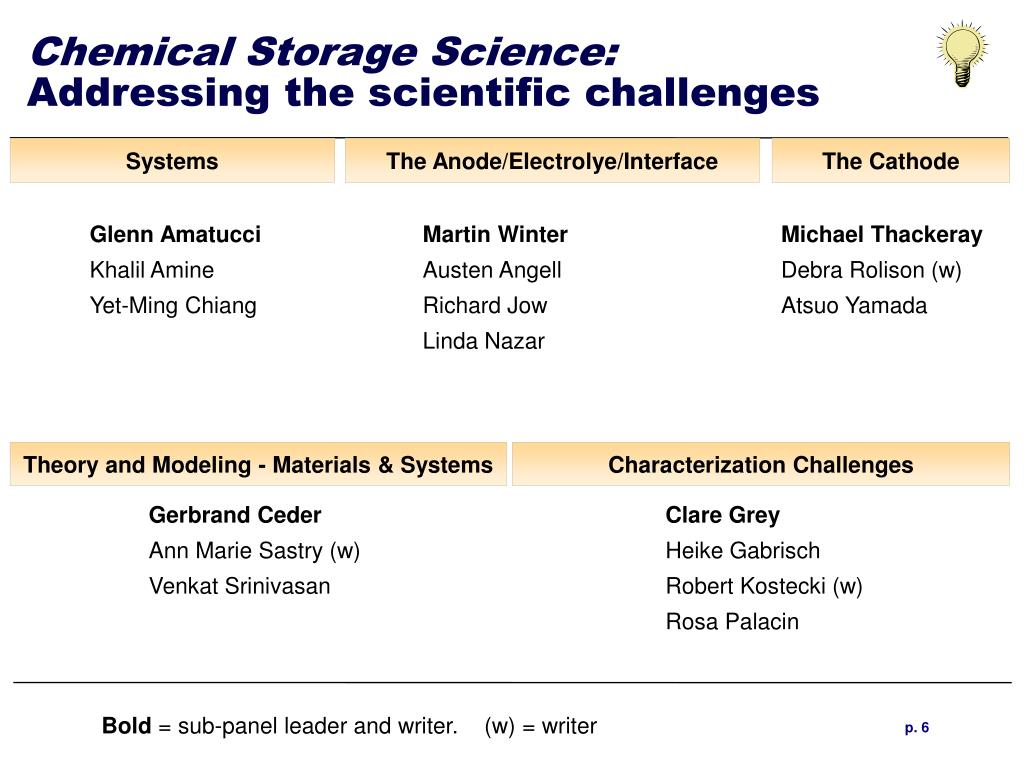 Chemical Storage Science: