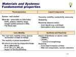 materials and systems fundamental properties