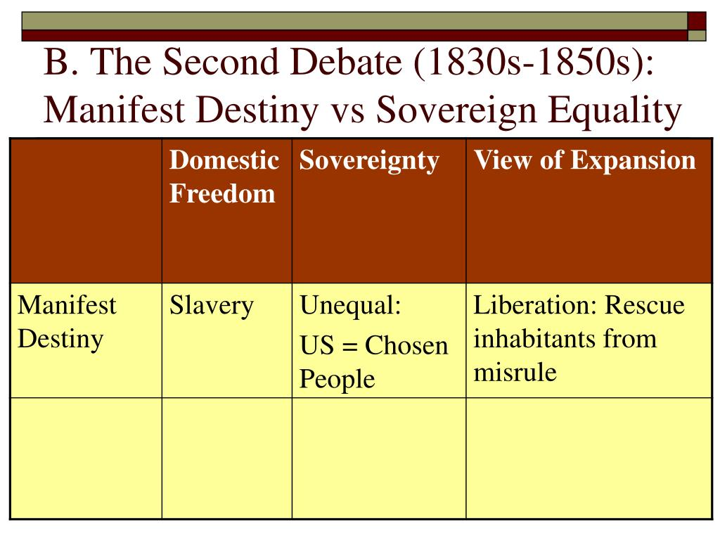 B. The Second Debate (1830s-1850s):