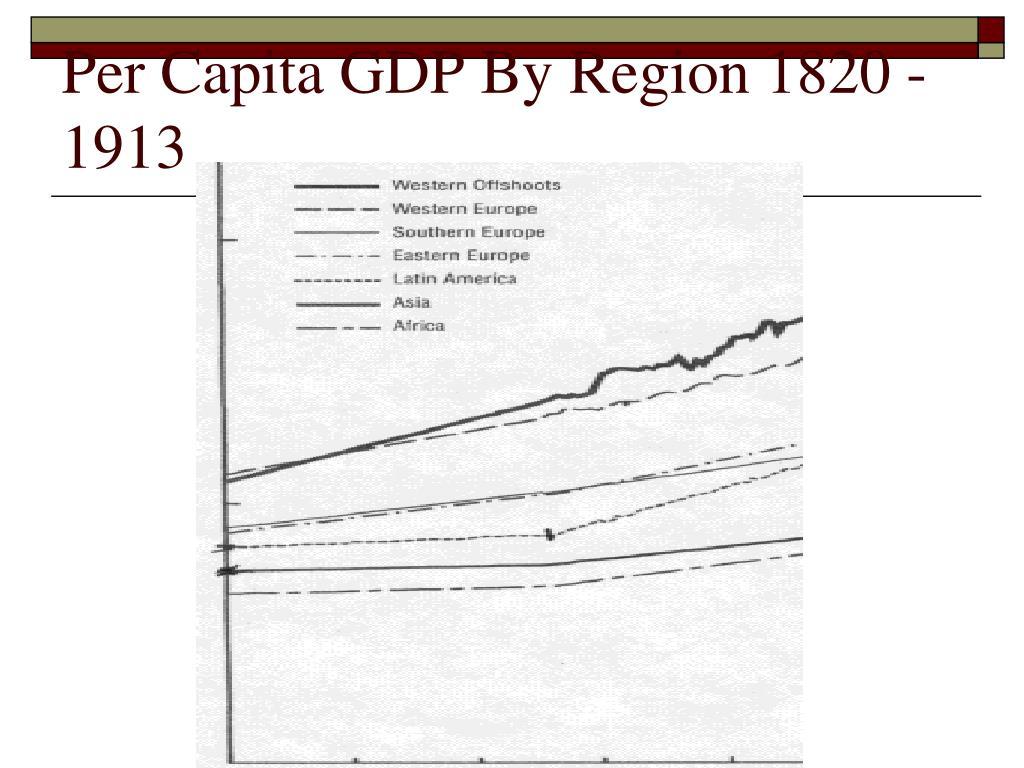 Per Capita GDP By Region 1820 - 1913