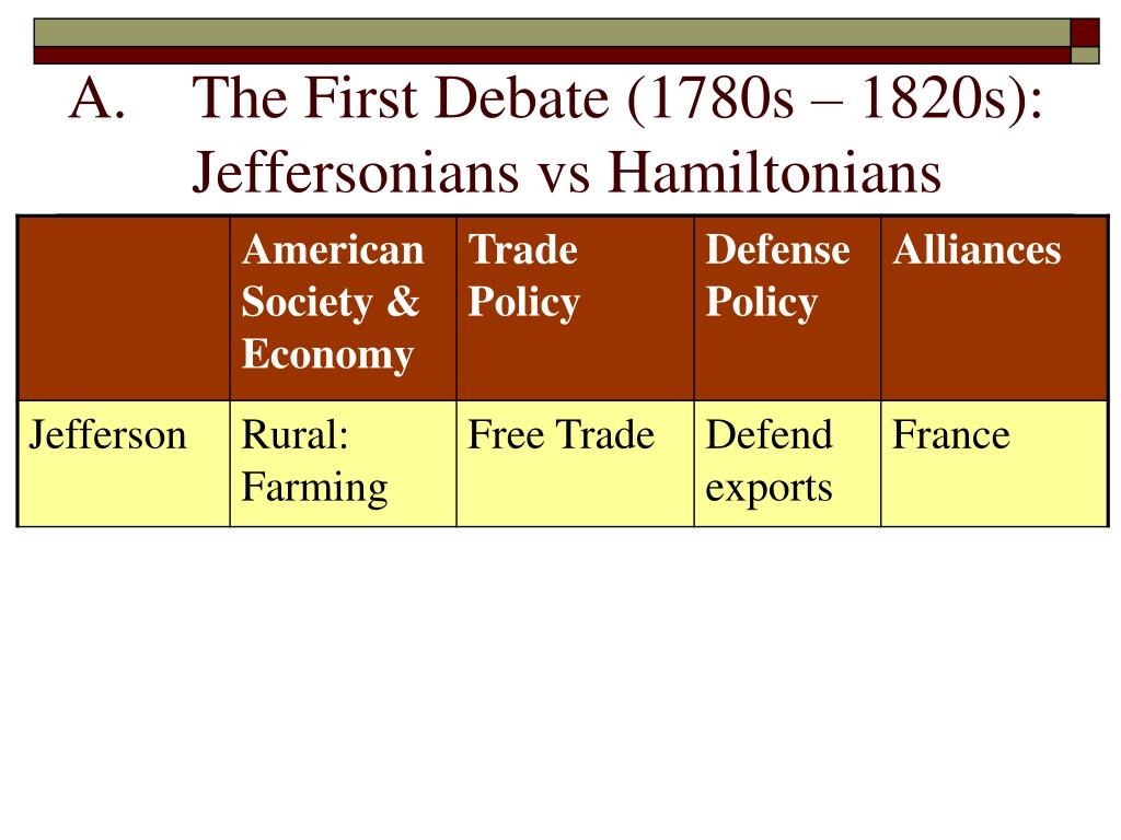 The First Debate (1780s – 1820s):