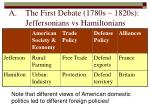 the first debate 1780s 1820s jeffersonians vs hamiltonians13
