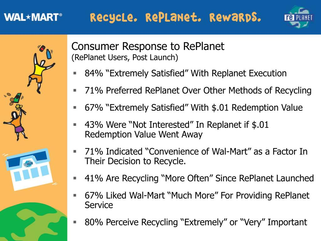 Consumer Response to RePlanet