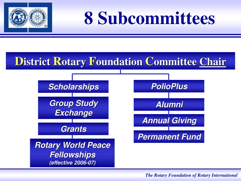 8 Subcommittees