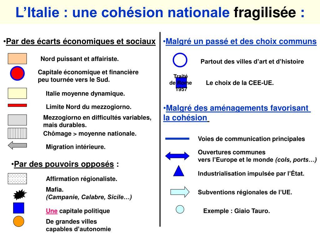 L'Italie : une cohésion nationale