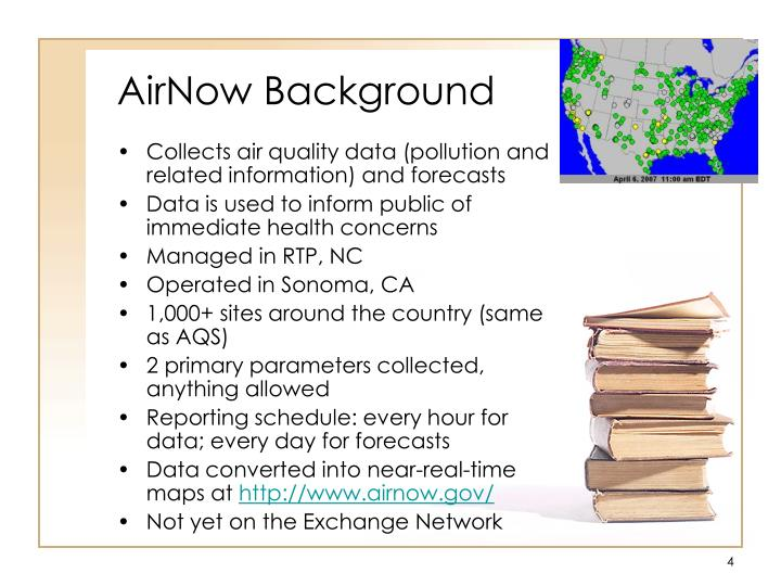 AirNow Background