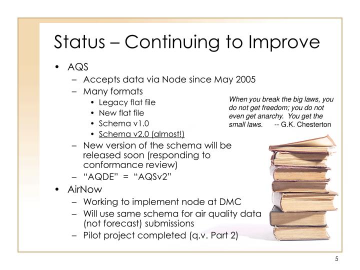 Status – Continuing to Improve
