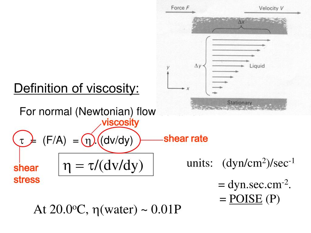 For normal (Newtonian) flow behaviour: