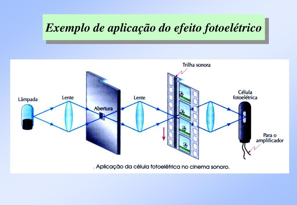 Exemplo de aplicação do efeito fotoelétrico