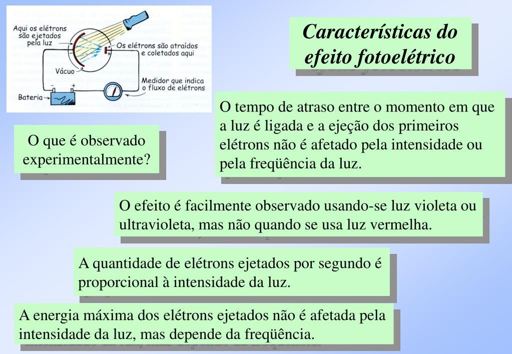 Características do efeito fotoelétrico