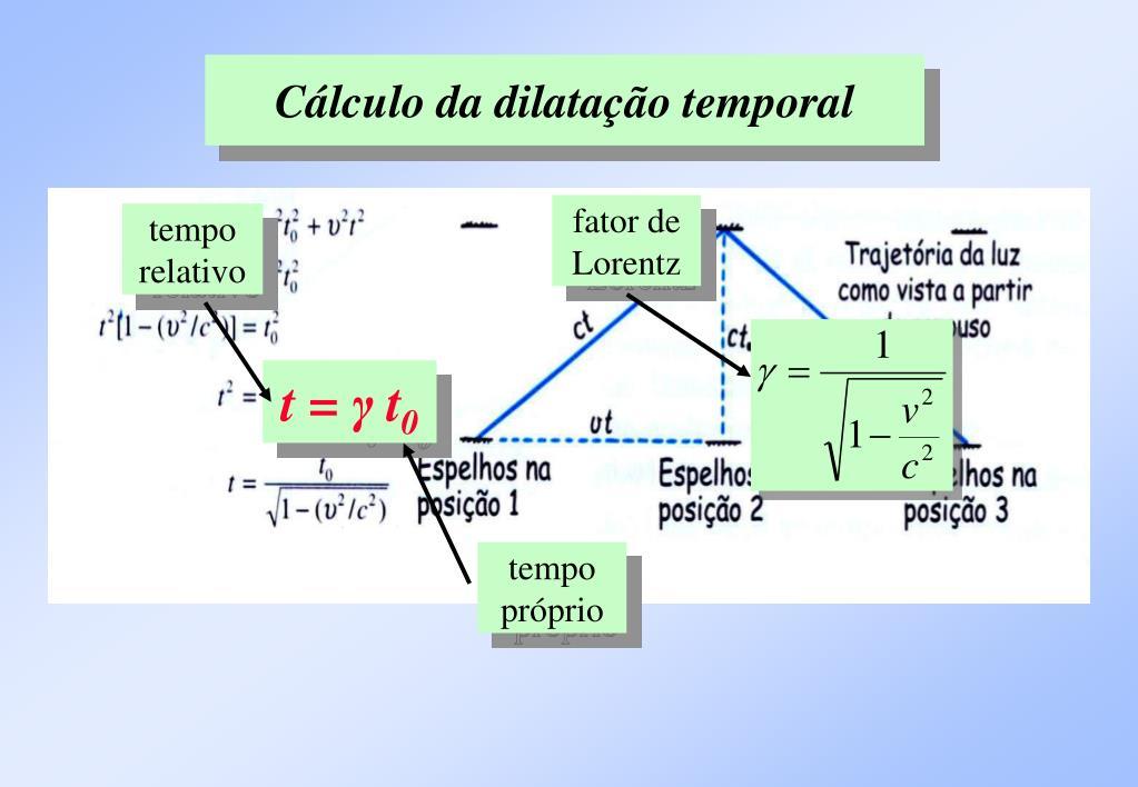 Cálculo da dilatação temporal