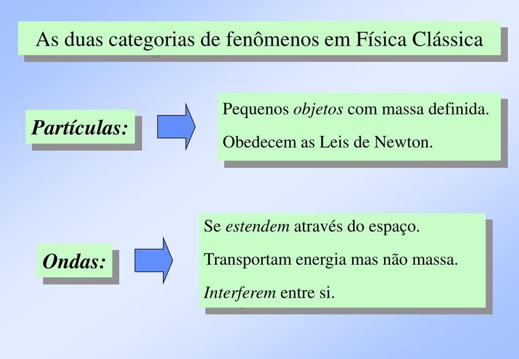 As duas categorias de fenômenos em Física Clássica