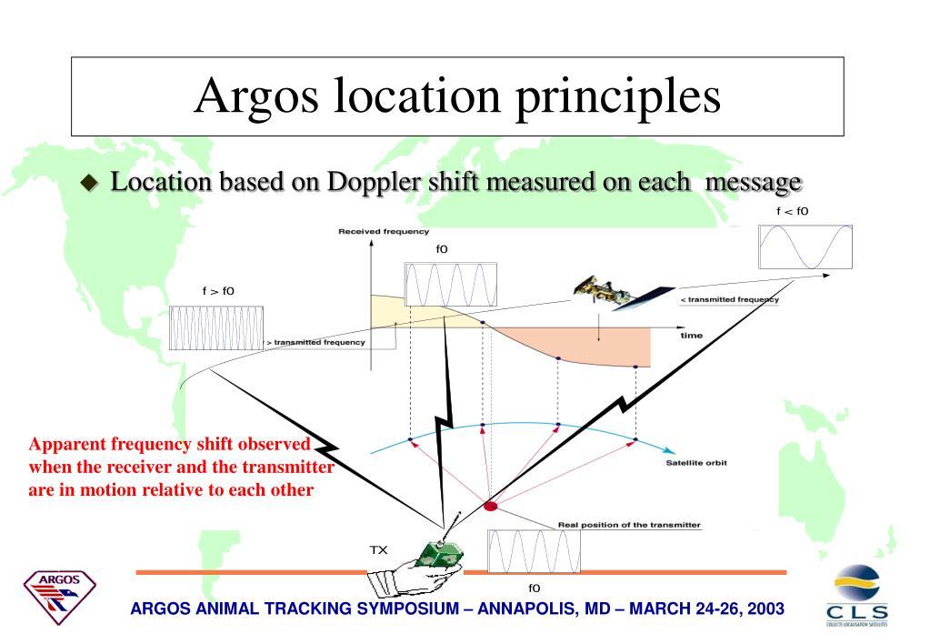 Location based on Doppler shift measured on each  message