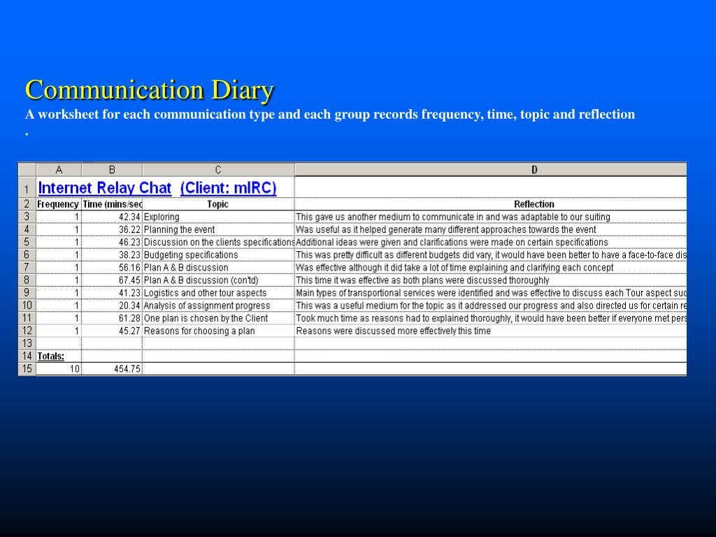 Communication Diary