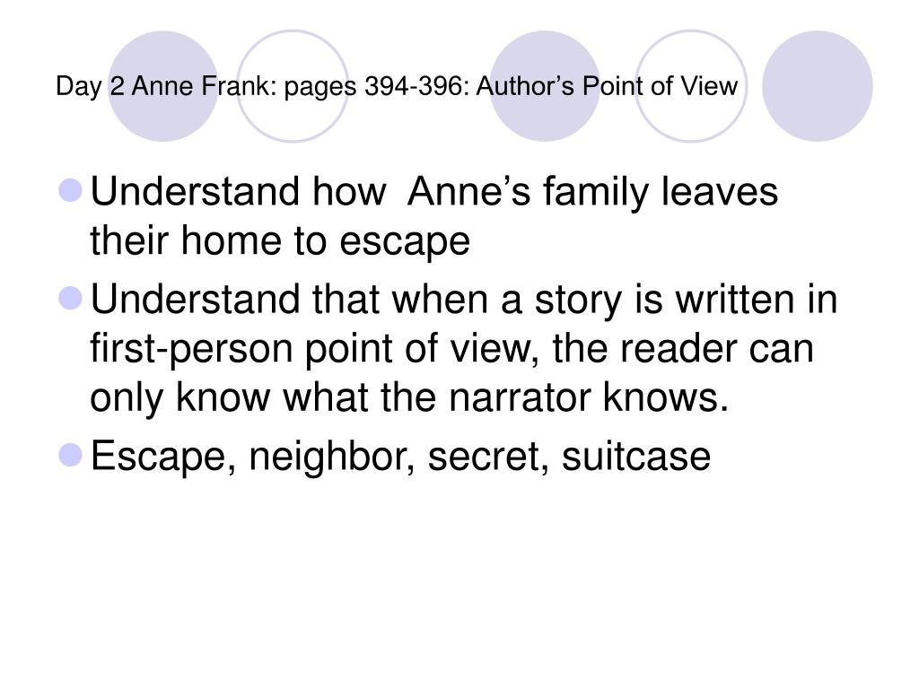 Day 2 Anne Frank: pages 394-396: Author's Point of View