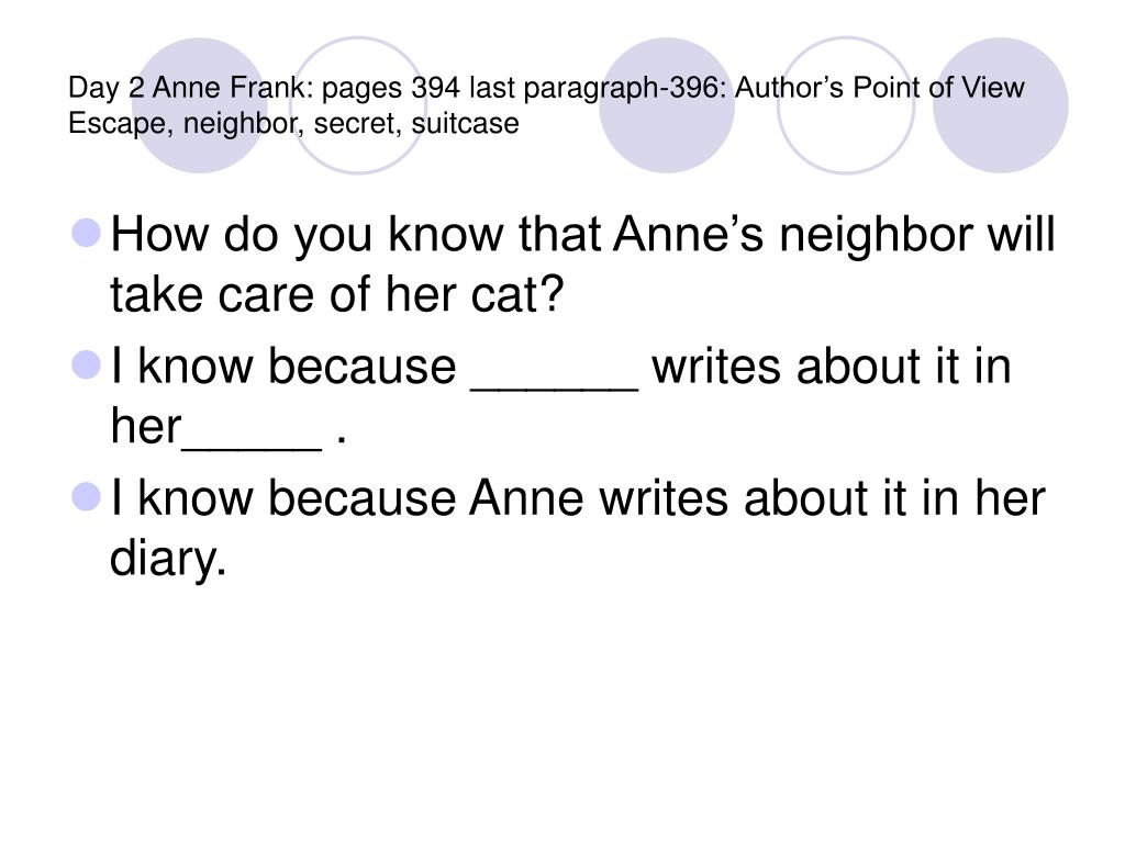 Day 2 Anne Frank: pages 394 last paragraph-396: Author's Point of View Escape, neighbor, secret, suitcase
