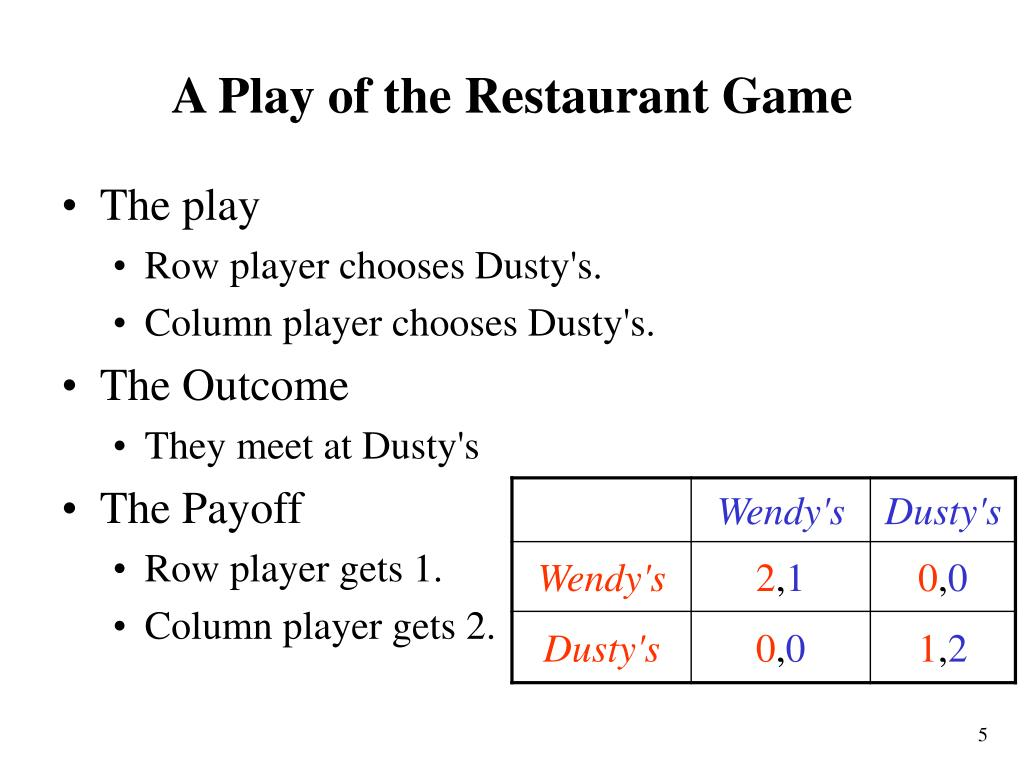 A Play of the Restaurant Game