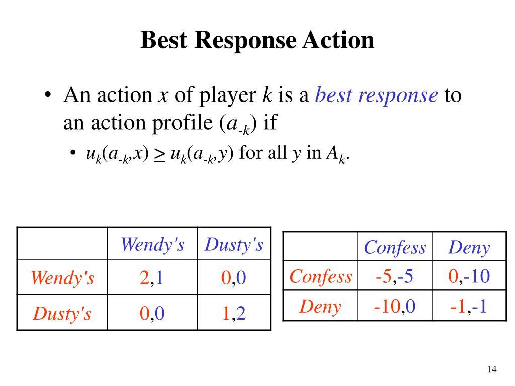 Best Response Action