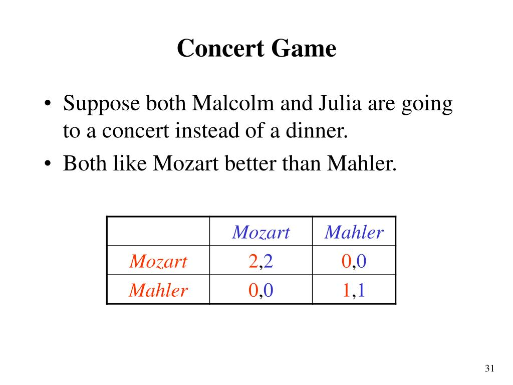Concert Game