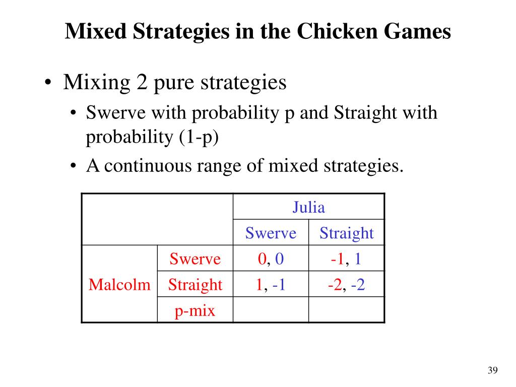 Mixed Strategies in the Chicken Games
