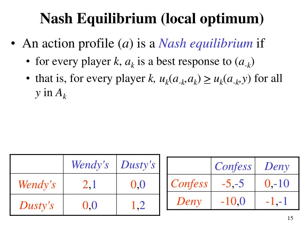 Nash Equilibrium (local optimum)