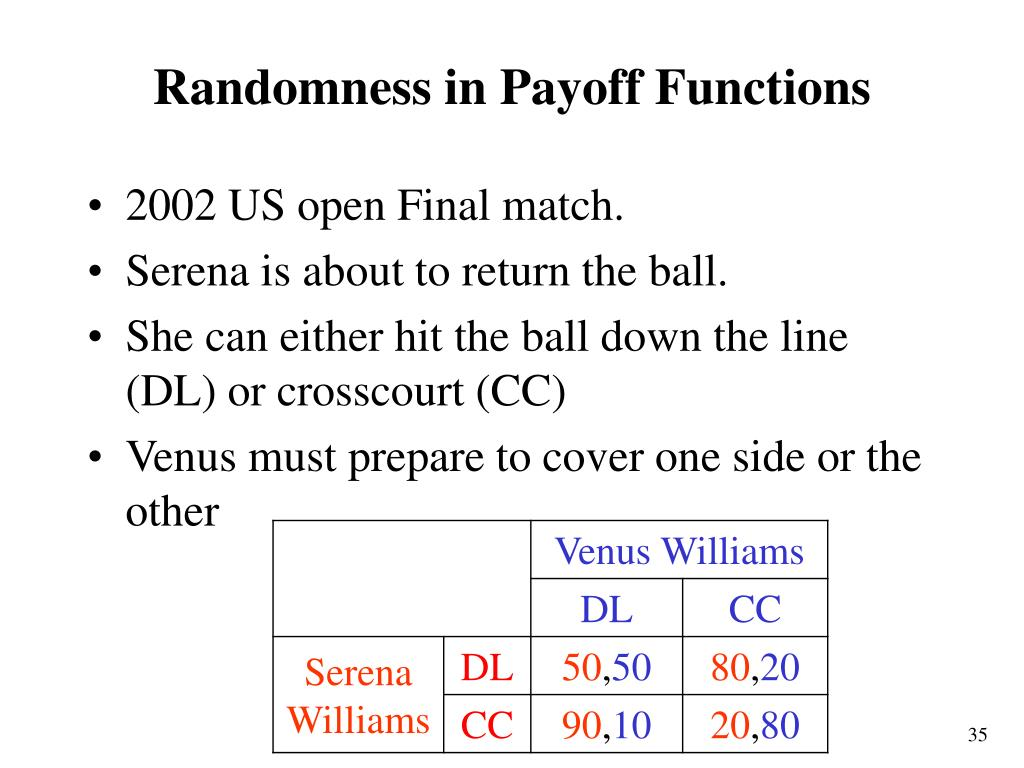 2002 US open Final match.