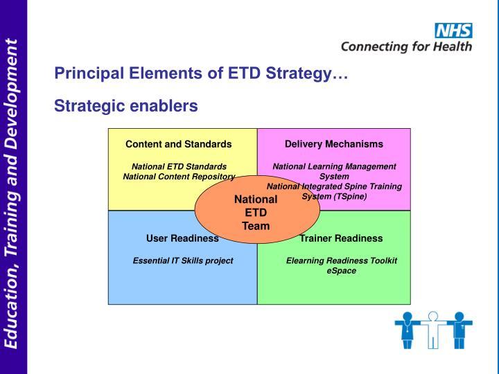 Principal Elements of ETD Strategy…