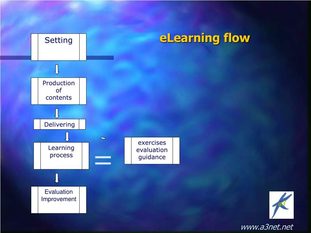 eLearning flow